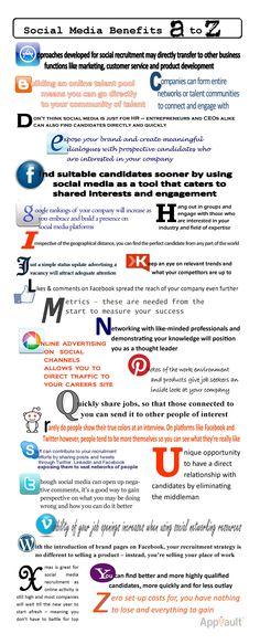 Social Media Recruitment Benefits from A - Z