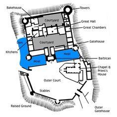 Castle layout - map ideas