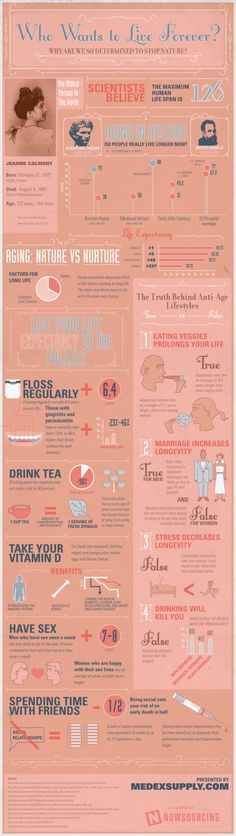 Longevity Tips Infographic: Who Wants to Live Forever? Advice: floss your teeth, drink green tea, have sex!