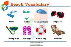 K letnímu počasí neodmyslitelně patří den u vody. 🌊🌞 Proto jsme si pro vás připravili slovní zásobu věcí, které určitě nesmíte zapomenout doma! 🏖️ #Beach #Summer #Vocabulary #Pool #Water #English #Words #Anglictina #AnglictinaBezBiflovani Bikini, Map, Education, Bikini Swimsuit, Location Map, Maps, Bikinis, Onderwijs, Bikini Tops