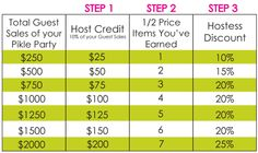 """In a Pikle Hostess Rewards! Host a """"In a Pikle"""" party and earn great rewards!!  http://parties.inapikle.com/conniejohnston"""