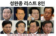 Corrupt politiciansof Korea