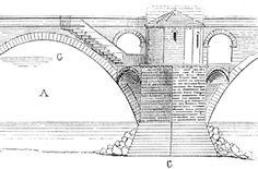 Medieval Avignon: Bridge of Saint Benezet Gothic Architecture Drawing, Medieval, Saints, Bridge, Louvre, Castle, Tower, France, Drawings