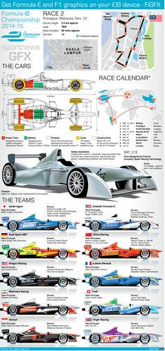 UPDATED FORMULA-E Car liveries and diagrams explaining the Formula-E electric motor racing championship. With map, calendar for the first seasons events and team details #FormulaE #FIAFormulae #FIA #cars #Formula1 #infographic #F1 #technology EPS and HTML5