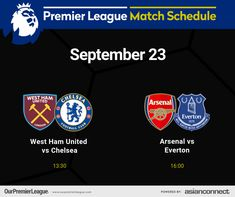 Arsenal Vs Everton, Match Schedule, Premier League Matches, Day