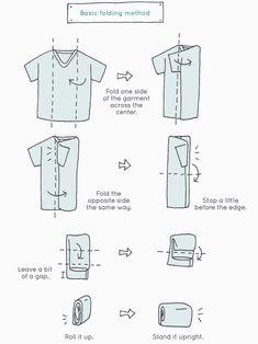 Guia para dobrar blusinhas de acordo com a guia da Marie Kondo. Elas devem ficar em pé, no final, sem cair pra nenhum dos lados. Também deve ser arrumadas em gavetas.