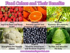 Food Colors And Their Benefits!  More info here: http://homesteadingsurvival.com/food-colors-and-their-benefits/