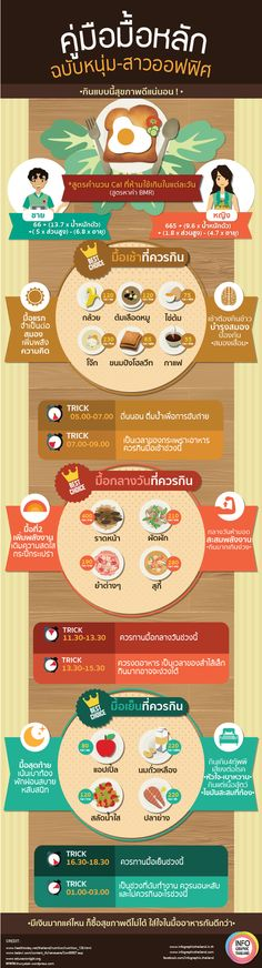 info มื้อหลัก-01 Health Diet, Health And Wellness, Health Fitness, Herbal Cure, Herbal Remedies, Natural Remedies For Heartburn, Tips & Tricks, Healthy Mind, Herbal Medicine