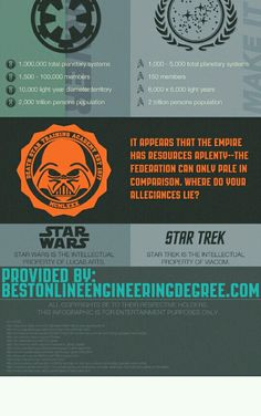 Star Wars vs Start Trek