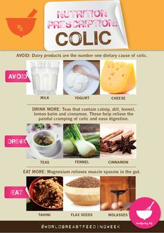 Foods to avoid, drink more, and eat more to address colic