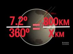 How Eratosthenes the Greek correctly measured the circumference of the Earth 100 BC Trivia, Battle Of Issus, Jupiter Y Saturno, Flat Earth Facts, George Santayana, Math Boards, Greek Language, Building An Empire, Unit Plan
