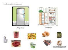 Fichas didácticas y ejercicios sobre la alimentación, listas para imprimir.