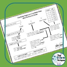 Help your students puzzle out the identity of triangles and quadrilaterals based on the coordinates of the vertices. Use a simple 3 step process to determine what shape you are working with, based on line segment length and slope. Ontario Curriculum, Right Triangle, Secondary Math, Math Activities, Triangles, Teaching Resources, Flow, Identity, Puzzle