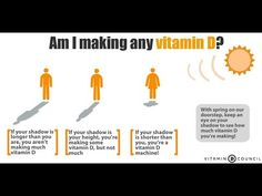 Vitamin d deficiency - signs and symptoms - YouTube