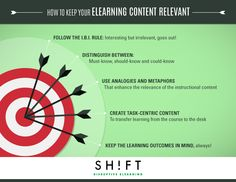 Keep e-learning content relevant