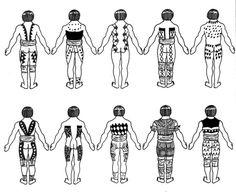 Exemplos da diversidade da pintura corporal dos índios brasileiros.
