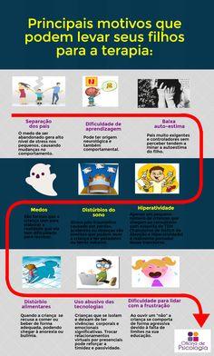 Kids And Parenting, Parenting Hacks, Organize Life, School Psychology, Always Learning, Children's Literature, Social Work, Kids Education, Album