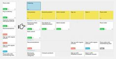 11 Best User Story Mapping images | User story mapping, Story maps User Story Mapping Tool on