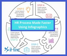 Venngage educates on how to streamline communication within the HR process. Why not spruce up your message with an infographic?  http://tinyurl.com/zrxbghe #hr #infographic #hiring #communication #jobs