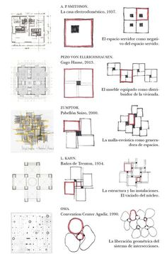Today's housing should be able to change according to our needs in a reversible and simple way. Our proposal offers an alternative housing concept that is capa Urban Design Concept, Urban Design Diagram, Urban Design Plan, Architecture Student, Architecture Drawings, Architecture Plan, Conceptual Sketches, Architecture Concept Diagram, Urban Planning