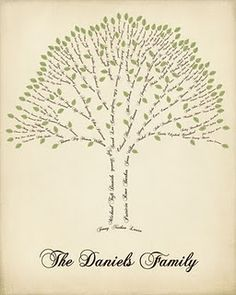 Family Tree Picture using family names