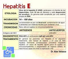Licensed Practical Nurse, Medicine Student, Cardiology, Med School, Health, Life, Atv, Internal Medicine, Nursing