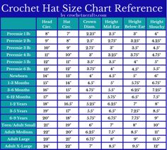 Crochet Hat Size Chart by Age - CrochetNCrafts Crochet Hat Size Chart, Crochet Baby Dress Pattern, Crochet Baby Beanie, Crochet Kids Hats, Crochet Cap, Free Crochet, Crocheted Hats, Hat Patterns, Tejidos