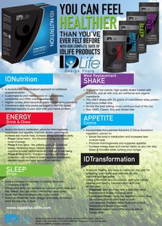 Take your free health assessment today!  www.idlife.com/maryellenhaas