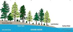 Fracturing and Groundwater Protection - March 2013