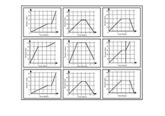 Image result for distance time graph printable worksheets