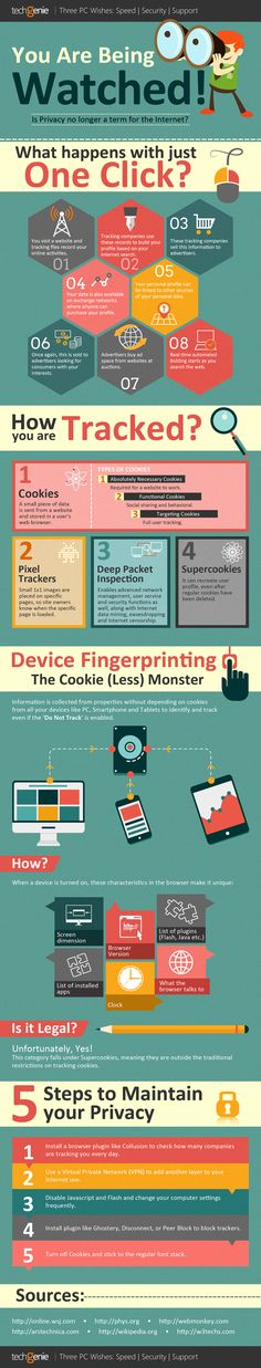 Is Complete Online Privacy Possible? #infographic #infographics (Tech Hacks)