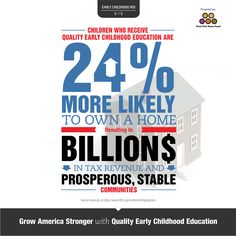 Children who receive quality early education are 24% more likely to own a home.  Sign the petition to support investments in quality early education at GrowAmericaStronger.org