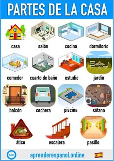 Spanish Practice, Spanish Lessons For Kids, Learning Spanish For Kids, Spanish Basics, Study Spanish, Spanish Lesson Plans, Spanish Language Learning, How To Speak Spanish, Spanish Grammar