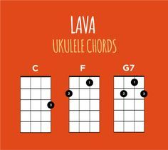 Lava from Pixar's animated short is a great song to play on ukulele, here are the chords you need to play it.