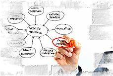 استراتيجيات التسويق من خلال الانترنت  الوصول الى المراكز الاولى فى جوجل يعكس مدى اصرارك على جنى الارباح من الانترنت .