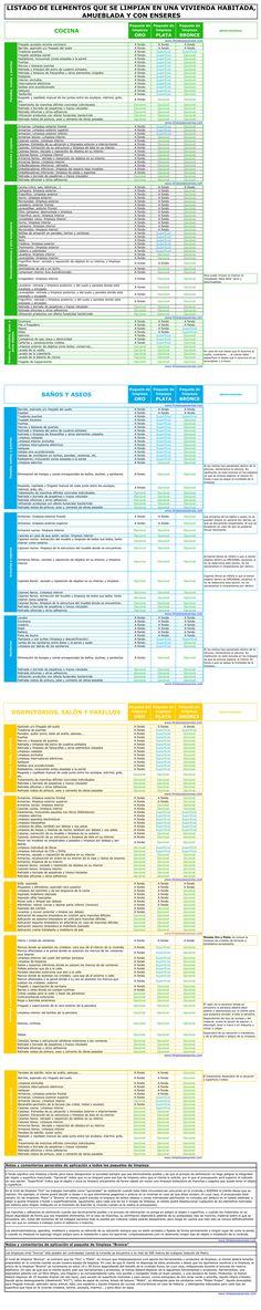 protocolo_checklist_limpieza_vivienda_habitada_amueblada_y_con_enseres_opt.jpg 1,240×6,224 píxeles