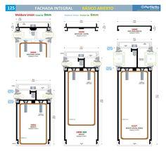 Fachada Integral Básico Abierto Perfiletto ®| Catálogo Virtual Perfiletto