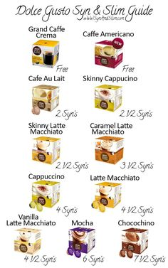 Slimming world syn guide for nescafe dolce gusto coffee pods