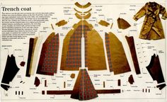 Anatomy_of_a_trench_coat
