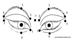 9 Successful Eye Exercises To Help Improve, Maintain, And Repair Weak Eyesight Best Eczema Treatment, Natural Treatments, Eye Sight Improvement, Vision Eye, Salud Natural, Muscle Body, Health Fitness, Tone It Up, Health And Wellness