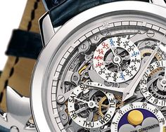 20 Most Expensive Watches  | Men Know Why