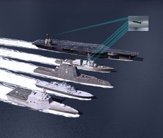 An artist concept of USS Gerald R. Ford (CVN-78) an Arleigh Burke-class guided missile destroyer, USS Zumwalt (DDG-1000) and both variants of the Littoral