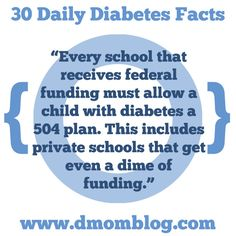 """Every school that receives federal funding must allow a child with diabetes a 504 plan. This includes private schools that get even a dime of funding.""  Every day during Diabetes Awareness Month, I will share a fact, tip, or thought on Twitter, Facebook, Pinterest, and Instagram.  Please remember that I never give medical advice. Ask your endocrinologist or pediatrician for advice about your own child. Make your own informed decisions for your own child. Diabetic Snacks, Diabetic Breakfast, Diabetic Recipes, Diabetes Awareness, Diabetes Facts, Types Of Diabetes, Diabetes Diet, Diabetes Mellitus, 504 Plan"