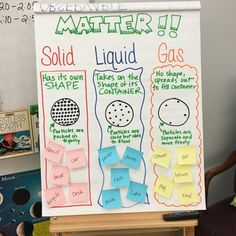 Anchor chart 4 states of matter science lesson plans, science worksheets, s Science Lesson Plans, Science Worksheets, Science Curriculum, Science Classroom, Teaching Science, Science Education, Science For Kids, Science Activities, Earth Science