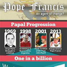 Is Pope Francis an Agent of Change?