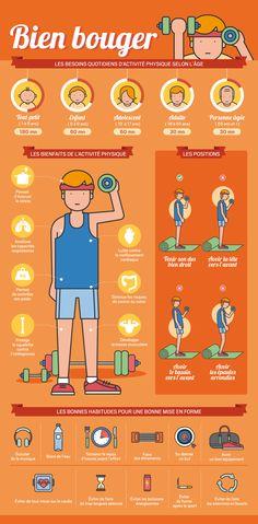 KAKÉMONODÉCO - Infographie sur les bonnes et mauvaises habitudes à prendre pour une meilleure activité sportive. Une idée déco originale pour les salles d'attentes des professionnels de la santé - Décor mural en vente sur www.kakemonodeco.com