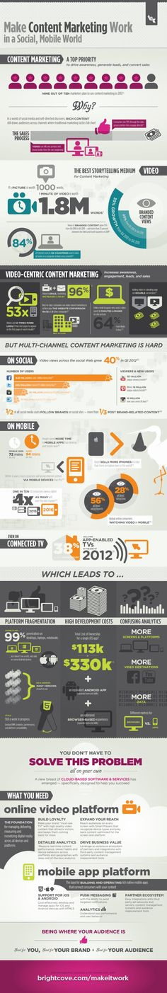 Mobile Content Marketing or Mobile Story Telling. #Infographic #SocialMedia