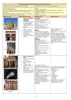 15 Ideas De Historia Del Arte Bachillerato Historia Del Arte Arte Historia