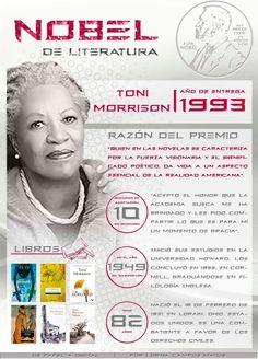 Toni Morrison: el primer Nobel de Literatura en manos de una afroamericana, por @Lorna Campos M. Ingresa a la web de la imagen para poder acceder a los links de la infografía | De Papel a Digital
