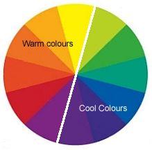 Kleurencirkel met primaire secundaire en tertiaire kleuren combinaties colorful living - Koude en warme kleuren ...